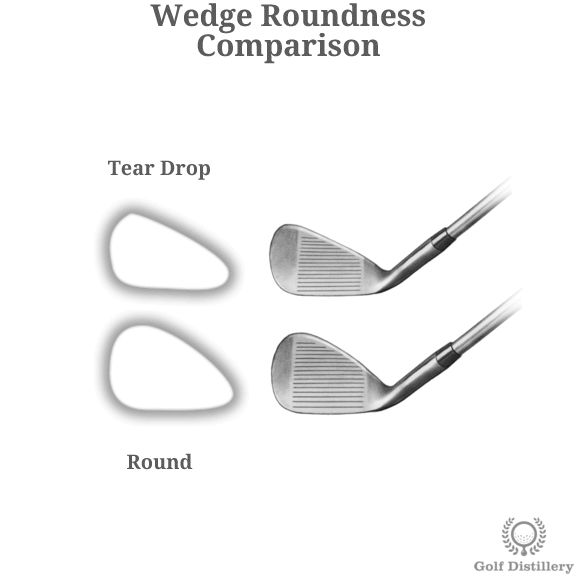 Definition Loft Bounce Grind Pitching Wedge Gap Wedge Sand Wedge Lob Wedge Illustrated Definition Wedges form a category of golf clubs designed to send the ball onto the green from shorter distances. Their shafts are shorter than on irons, their club face angle loftier, and at least a few of them will generally find their … Continue reading Wedge