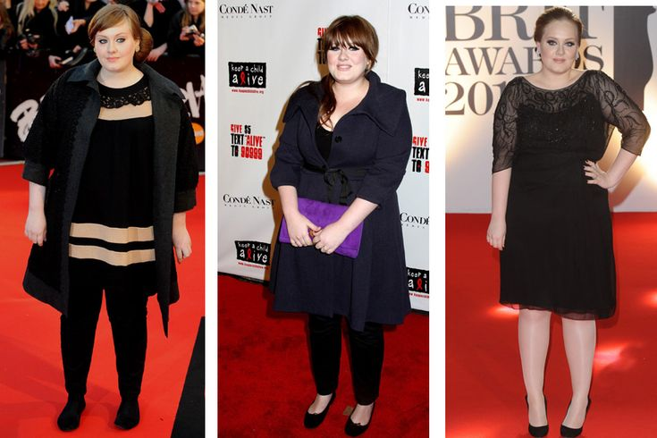 """Stars im Style-Check: Adele Hitverdächtig? Mit """"Chasing Pavements"""" gewann die britische Sängerin Adele im Jahr 2008 einen Grammy. Ob ihr"""