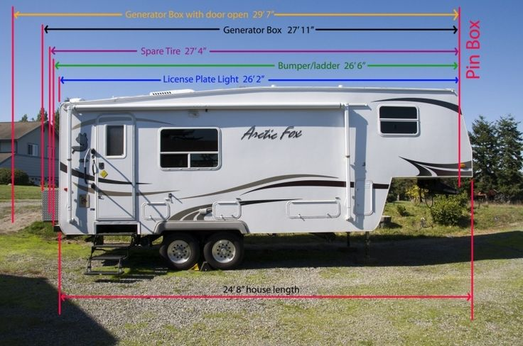26 Ft 5Th Wheel Camper