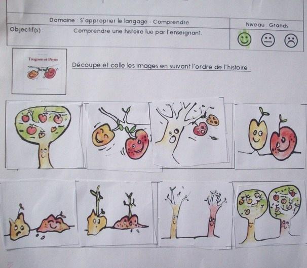 Les histoires de Trognon et Pépin, que j'avais en maternelle.