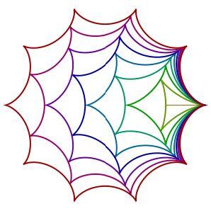 Te propongo que imagines una circunferencia… Ahora vamos a fijarnos en un punto de esa circunferencia… Metámosla dentro de otra circunferencia de radio mayor, por ejemplo el doble… ¿Qué podemos hacer ahora? vamos a hacer rodar la circunferencia más pequeña dentro de la circunferencia grande y a fijarnos en el recorrido del punto de la ... Seguir leyendo...