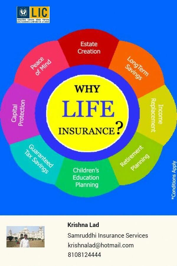 Krishnalad Why Life Insurance Home Insurance Quotes See Home