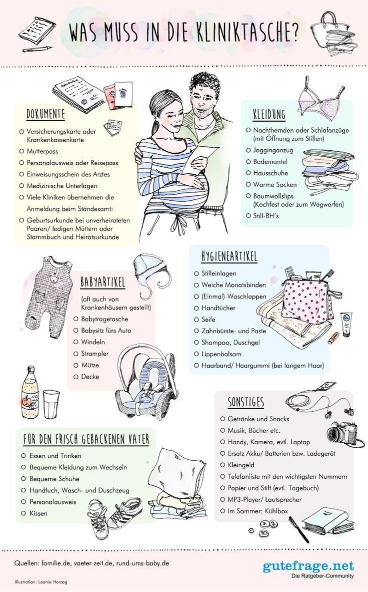 Checkliste: Alle diese Dinge müssen bei der Geburt in der Tasche der Klinik sein   – Geburt | Birth
