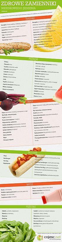 Jak długo należy gotować jedzenie na parze ? na Stylowi.pl
