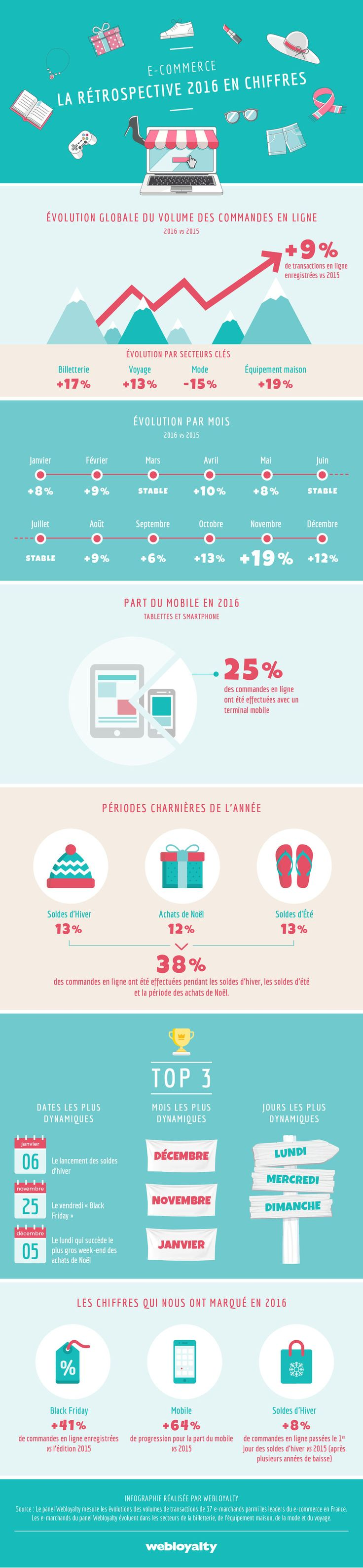 8 best Neuromarketing images on Pinterest | Board, Magic and News