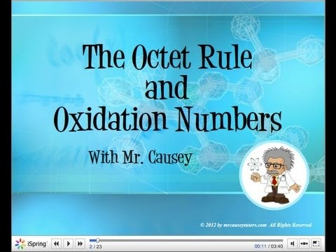 Chemistry - Octet Rule, Oxidation Numbers and Charges