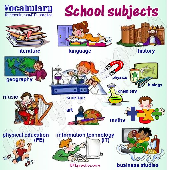 School Psychology college classes subjects