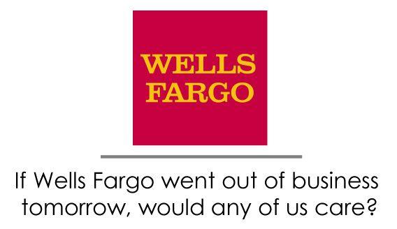 Wells Fargo Illegally Repossessed 413 Service Members' Cars