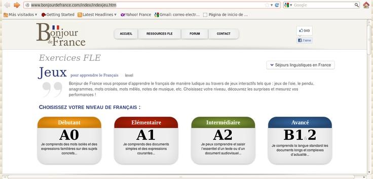 Apprendre le Francais: A0 -A1 -A2 -B1-B2