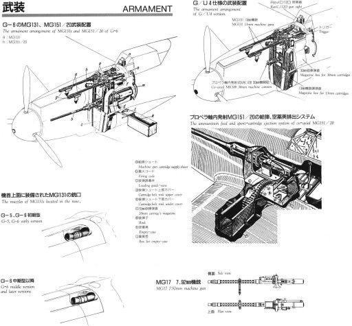 Bf 109 Armament