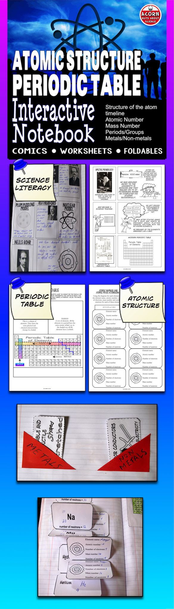 Science interactive notebook on the structure of the atom and the periodic table. Included in this resource are:  Discovery of the structure of the atom timeline - comic book style! Mendeleev and the Period Table Comic Book Style! Atomic Number and Mass Number (3 differentiated types of accordion foldable) The Periodic Table Periods/Groups Metals/Non-Metals Metalloids Worksheet