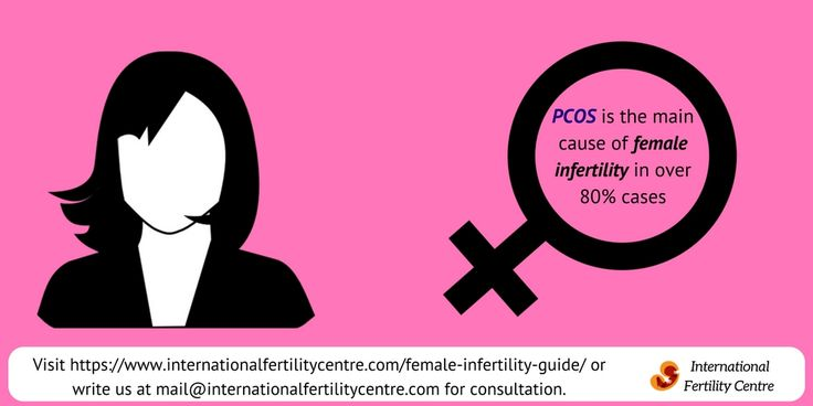 PCOS is the main cause of female infertility in over 80% cases. Visit https://www.internationalfertilitycentre.com/female-infertility-guide/ or write us at mail@internationalfertilitycentre.com for consultation. #PCOS #FemaleInfertility #InternationalFertilityCentre #Delhi #India