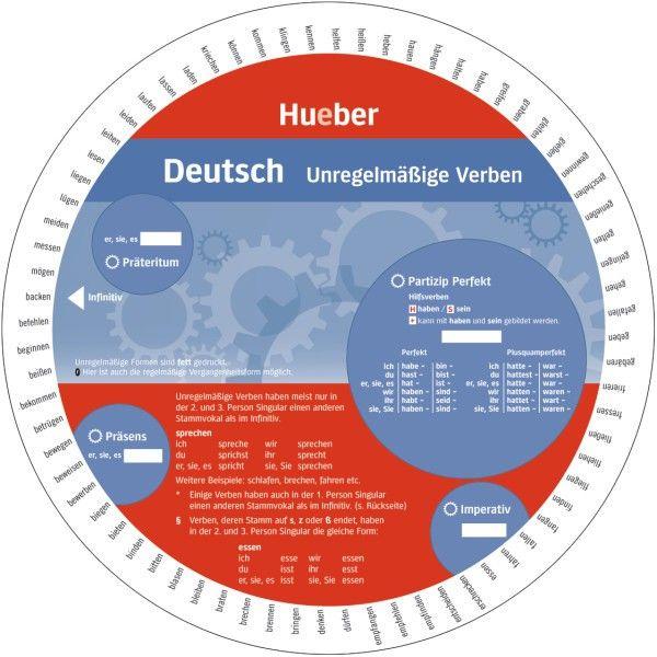 "Wheel – ""German - Irregular Verbs"" by HUEBER VERLAG | This training tool features the present, past, present and past perfect, and imperative tenses of 144 important verbs. | SOURCE: https://shop.hueber.de/en/wheel-deutsch-unregelmaessige-verben.html"
