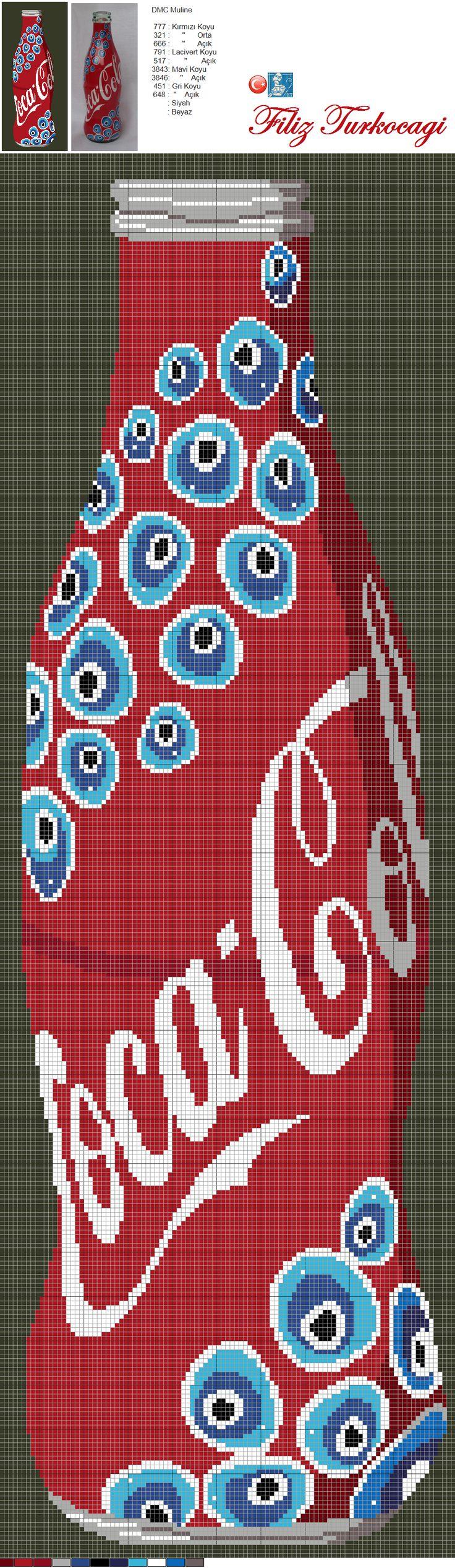Cola-Cola TURKEY Designed by Filiz Türkocağı...