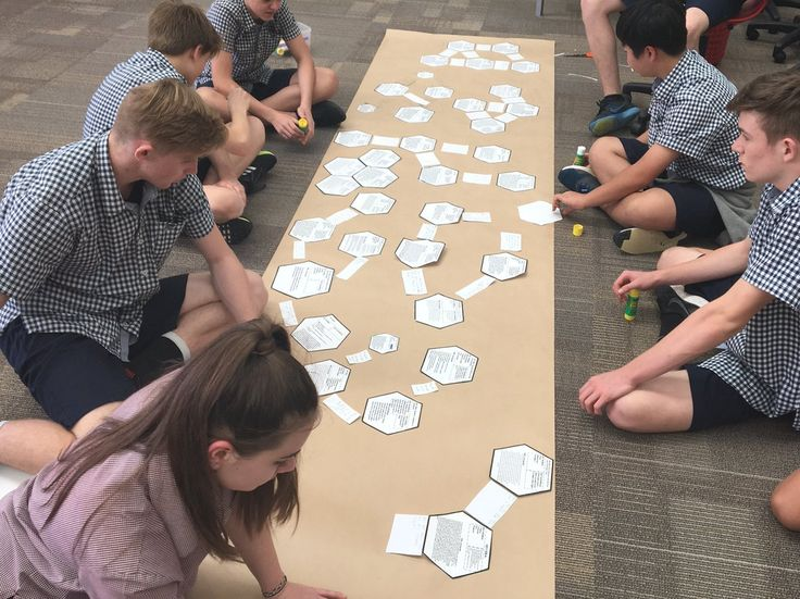 """Danielle Myburgh on Twitter: """"Extreme hexagonal thinking today! #solotaxonomy Students are constructing theories about why ancient civilisations collapsed #edchatnz https://t.co/BOYJ0Olha9"""""""