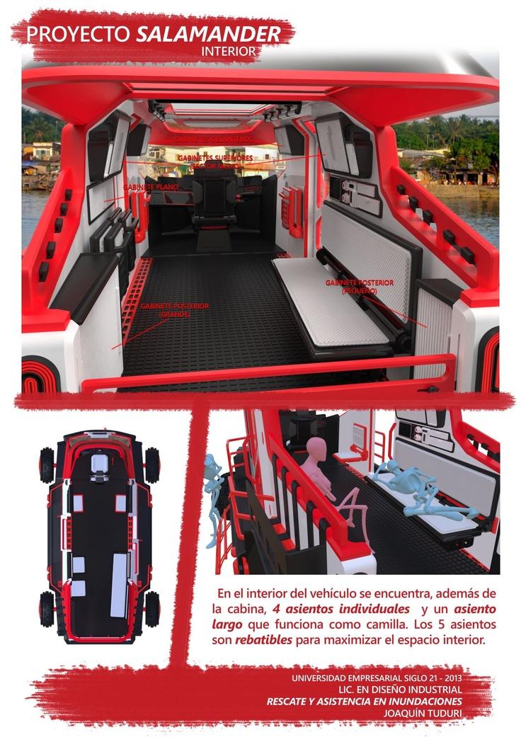Trabajo Final Joaquín Tuduri. Imagen 7: transporte. Licenciado en Diseño Industrial