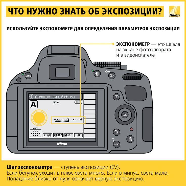 Советы начинающему фотографу наглядно