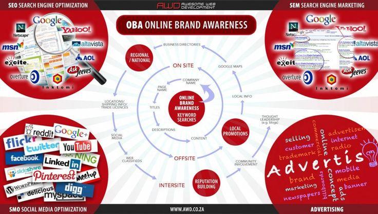 awz-coza_OBA_infographic-1024x580
