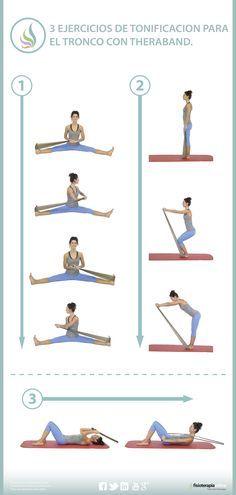 Tonifica tus músculos dorsales y abdominales mediante estos ejercicios con theraband   Fisioterapia Online
