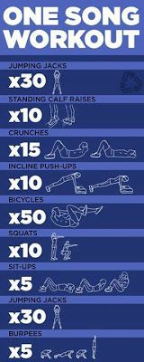 From fat 2 fit and healthy: One song workout: allenarsi il tempo di una canzon...