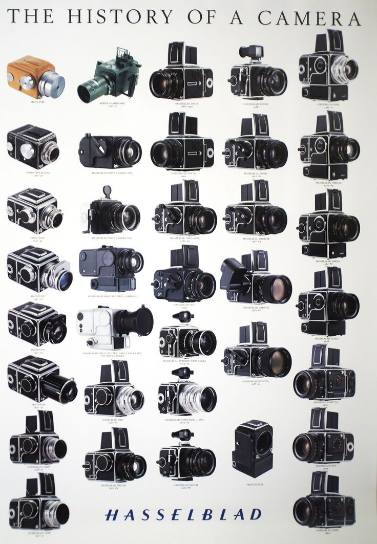 fromand:  vintagecamera  hasselblad poster