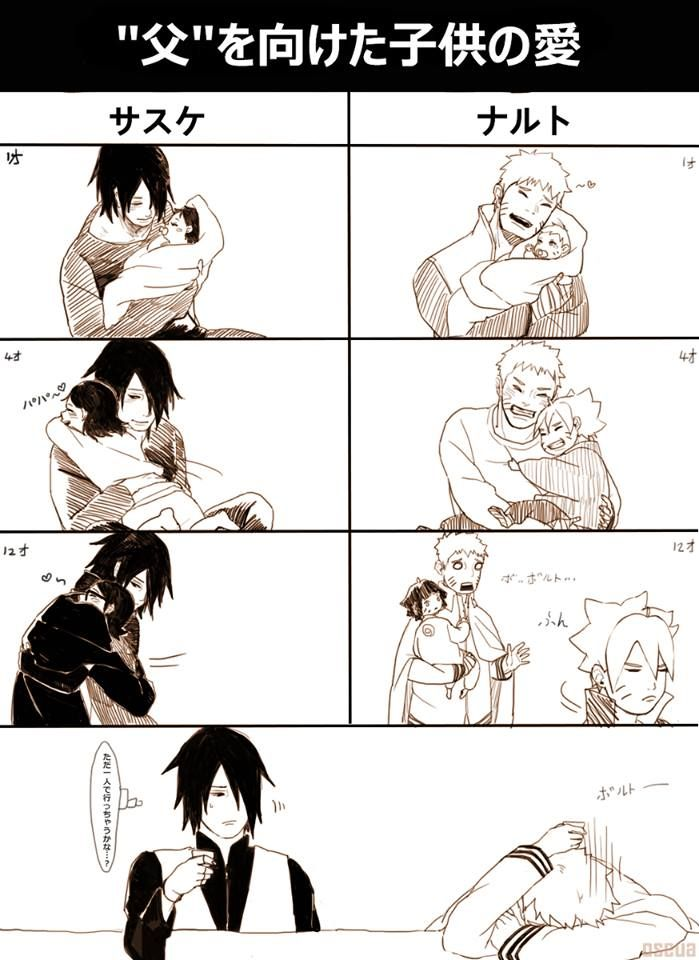 Sasuke and Naruto with their children #Naruto