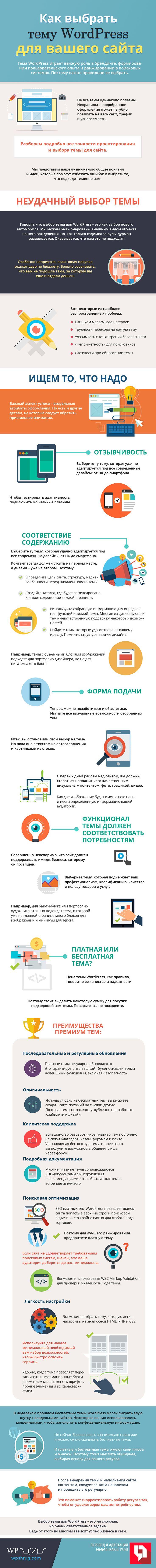 WordPress, тема, theme, блог, сайт, создание, юзабилити, разработка, CMS, маркетинг, инфографика
