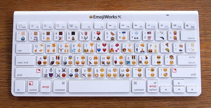"Emoji Keyboard Multiplies Your Online ""Vocabulary"" With Scores Of Cutesy Symbols -  #emoji #keyboard #QWERTY"