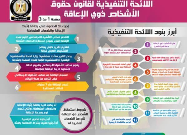 الجمع بين معاشين للمعاقين والشروط المطلوبة للجمع بين أكثر من معاش Public
