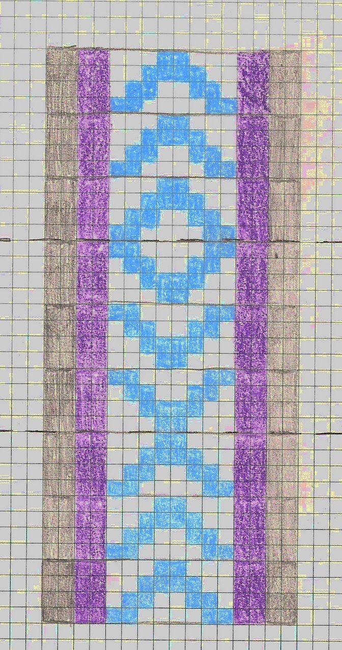 El blindado personal: El telar de tablillas (3): Patrones, diseños, y muchos grados de libertad.