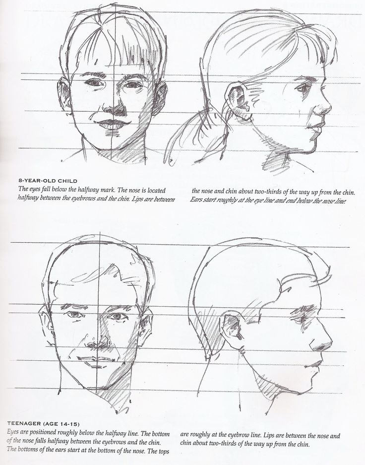 Drawing tutorial.