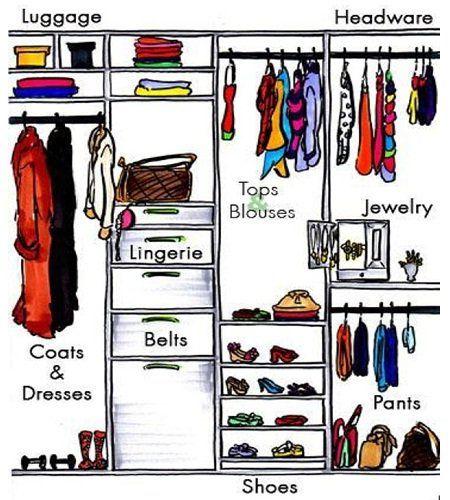organizar closet pequeño - Buscar con Google