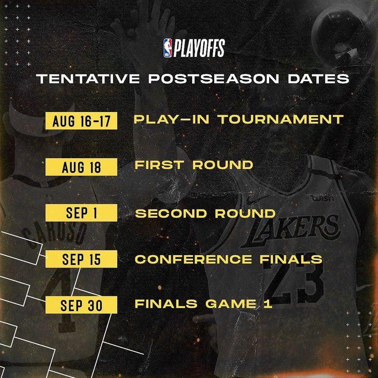 Tentative NBA Postseason dates! LakersNation via