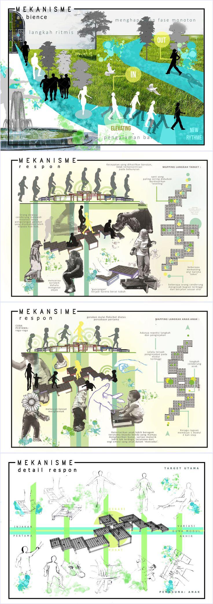 Design Class 3, First Project :  Mekanisme Respon