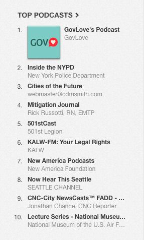 GovLove, podcast from SeeClickFix, takes home the top spot.