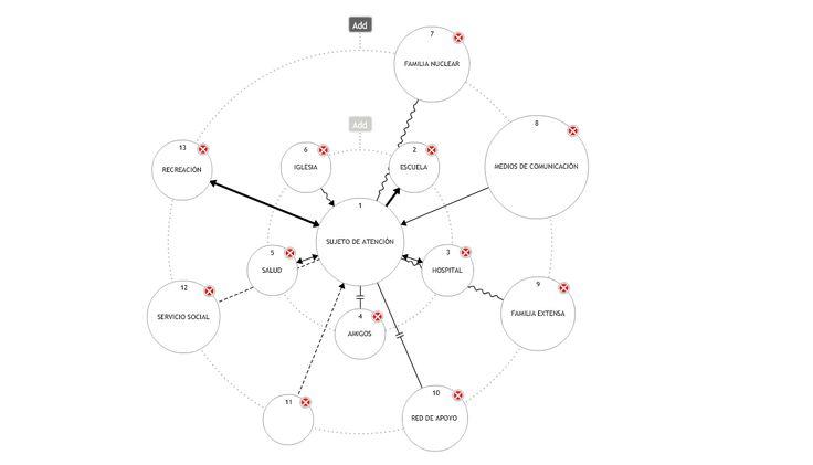 Conectando mapa de red