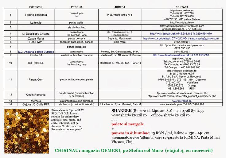 lista+materiale.jpg (1600×1120)