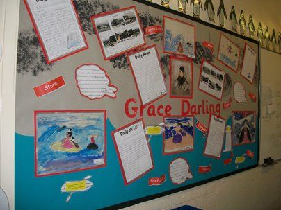 Grace Darling Display, Classroom Display, class display, history, storm, past, old, Lighehouse, daughter, Early Years (EYFS), KS1 & KS2 Primary Resources