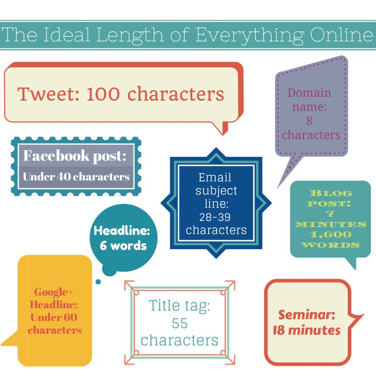 What's the ideal length of a tweet, blog or Facebook post? Here's some social media research #socialmediatips