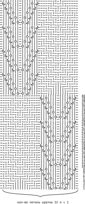 Вязание спицами. Жакеты,карди.. Обсуждение на LiveInternet - Российский Сервис Онлайн-Дневников