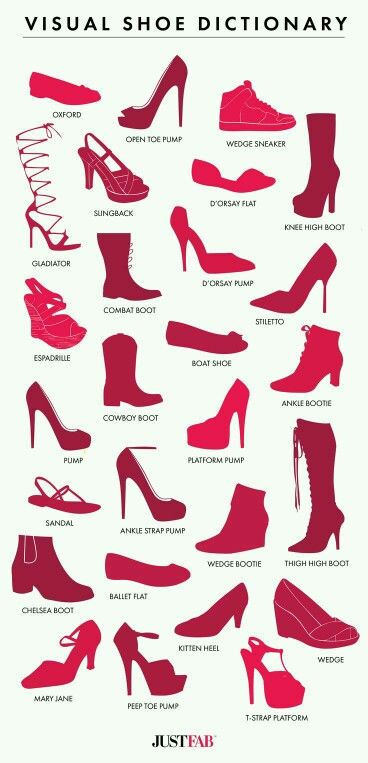 Dico chaussures