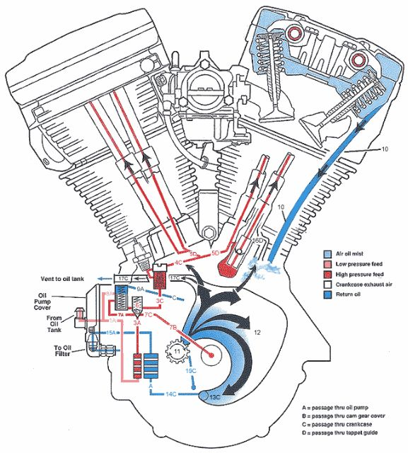 evo x engine diagram harley evolution engine breather diagram | online wiring ...