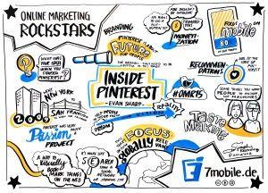 """Sketchnote of Evan Sharp's talk  """"Inside Pinterest"""" at Online Marketing Rockstars 2015 in Hamburg //  Interview mit dem Pinterest-Gründer"""