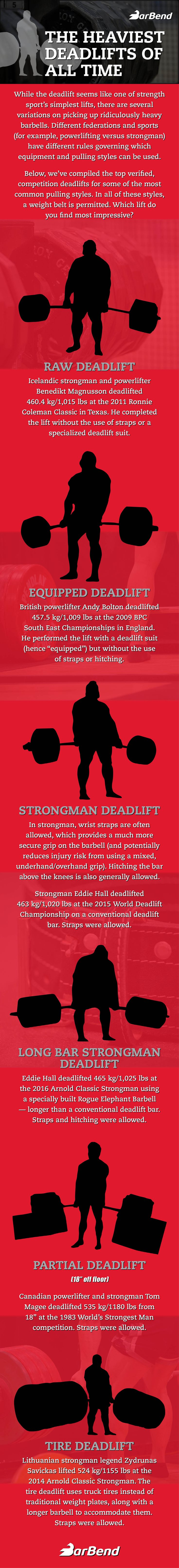 The heaviest deadlifts of all time.
