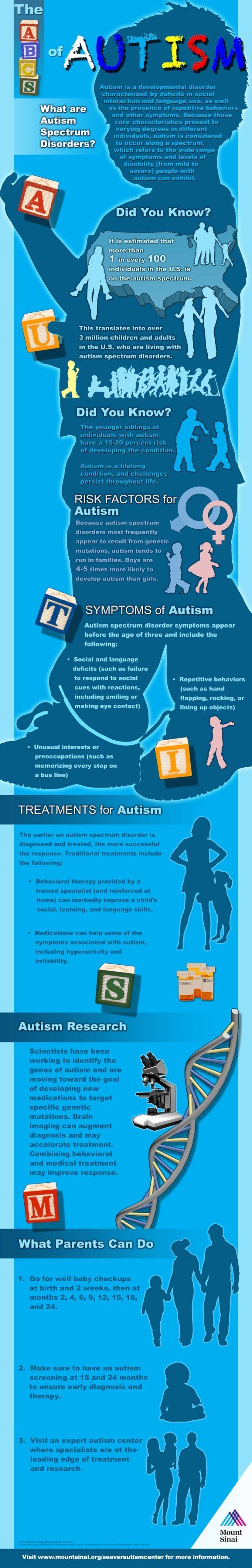 The ABCs of Autism Infographic