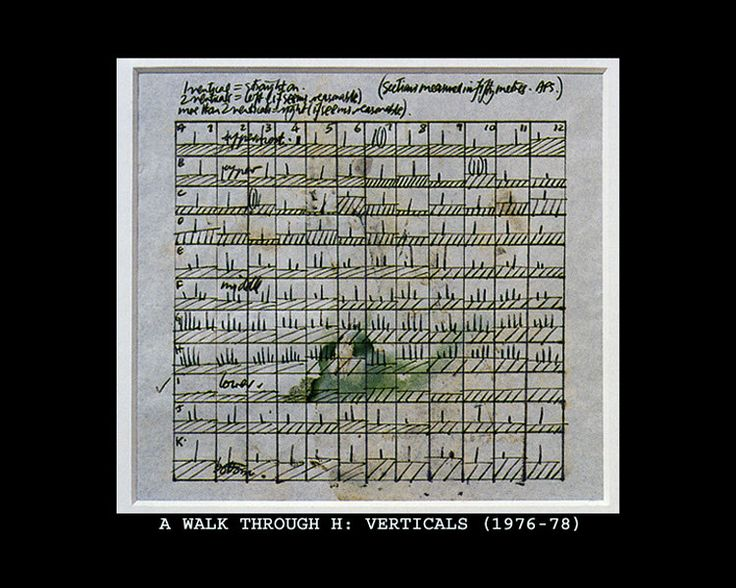 Peter Greenaway, A Walk Through H: The Reincarnation of an Ornithologist, Verticals, 1976-1978