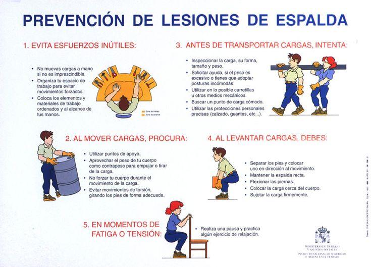 Recomenciones para la prevención de lesiones de espalda en el lugar de trabajo. Instituto Nacional de Seguridad e Higiene en el Trabajo