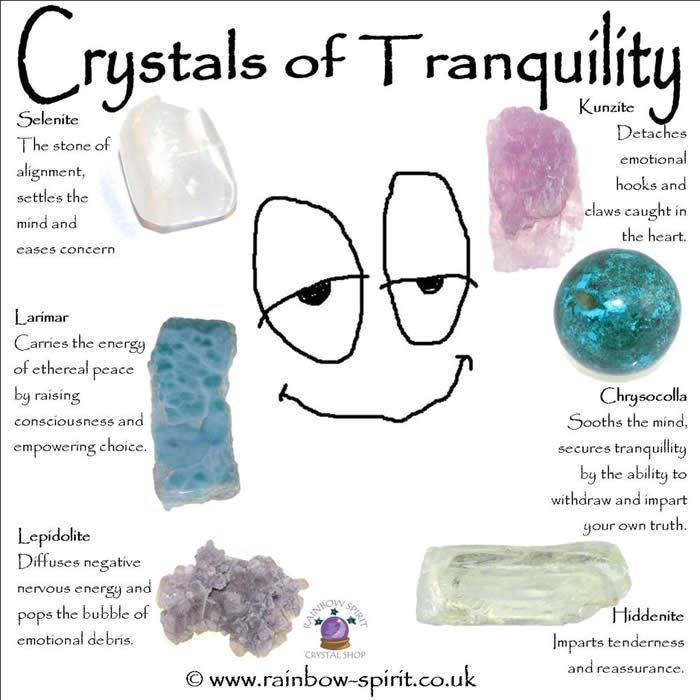 My crystal poster showing some of the crystals with healing properties for tranquility, peace of mind and stillness