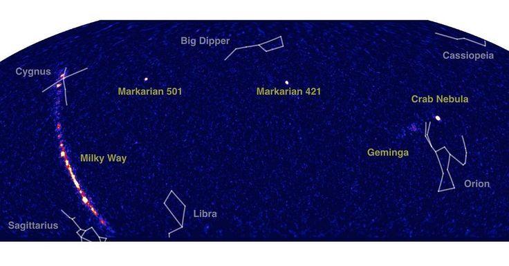 #heasarc #heapow #uzay #bilim #astronomi #astrofizik #uzaydanhaberler #science #space #astronomy #astrophysics