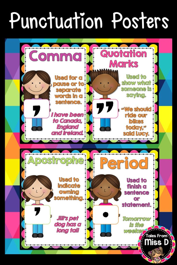 Punctuation Posters | Punctuation posters, Exclamation ...